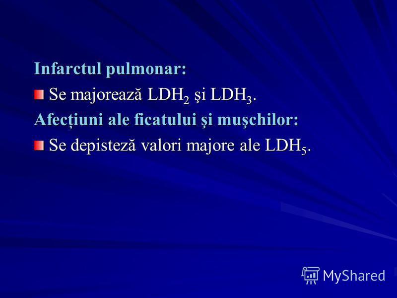 Infarctul pulmonar: Se majorează LDH 2 şi LDH 3. Afecţiuni ale ficatului şi muşchilor: Se depisteză valori majore ale LDH 5.