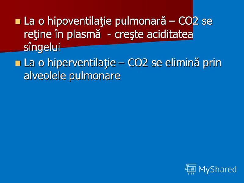 La o hipoventilaţie pulmonară – CO2 se reţine în plasmă - creşte aciditatea sîngelui La o hipoventilaţie pulmonară – CO2 se reţine în plasmă - creşte aciditatea sîngelui La o hiperventilaţie – CO2 se elimină prin alveolele pulmonare La o hiperventila