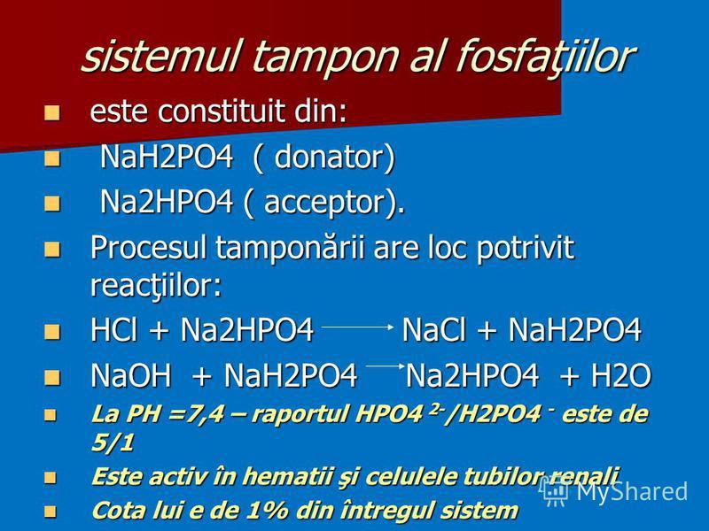 sistemul tampon al fosfaţiilor este constituit din: este constituit din: NaH2PO4 ( donator) NaH2PO4 ( donator) Na2HPO4 ( acceptor). Na2HPO4 ( acceptor). Procesul tamponării are loc potrivit reacţiilor: Procesul tamponării are loc potrivit reacţiilor: