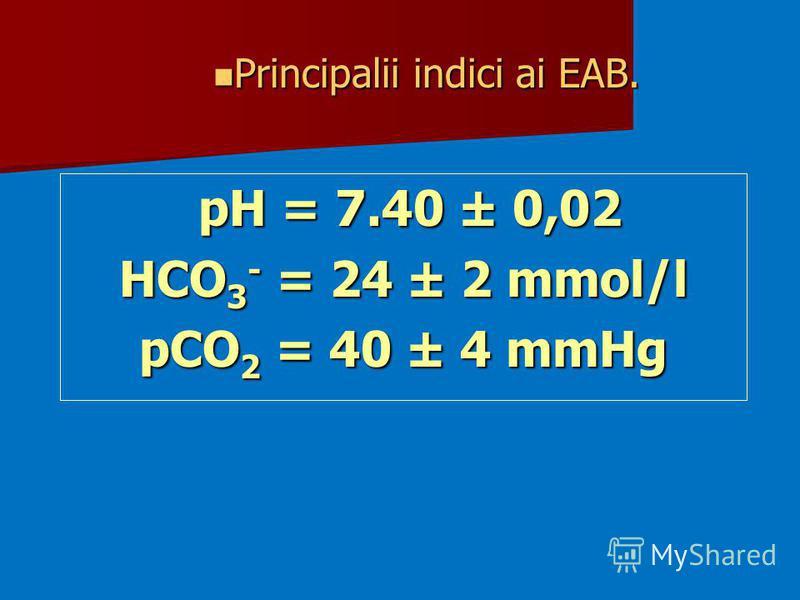 pH = 7.40 ± 0,02 pH = 7.40 ± 0,02 HCO 3 - = 24 ± 2 mmol/l pCO 2 = 40 ± 4 mmHg Principalii indici ai EAB. Principalii indici ai EAB.