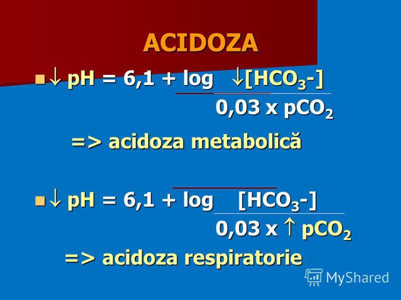 ACIDOZA pH = 6,1 + log [HCO 3 -] pH = 6,1 + log [HCO 3 -] 0,03 x pCO 2 0,03 x pCO 2 => acidoza metabolică => acidoza metabolică pH = 6,1 + log [HCO 3 -] pH = 6,1 + log [HCO 3 -] 0,03 x pCO 2 0,03 x pCO 2 => acidoza respiratorie => acidoza respiratori