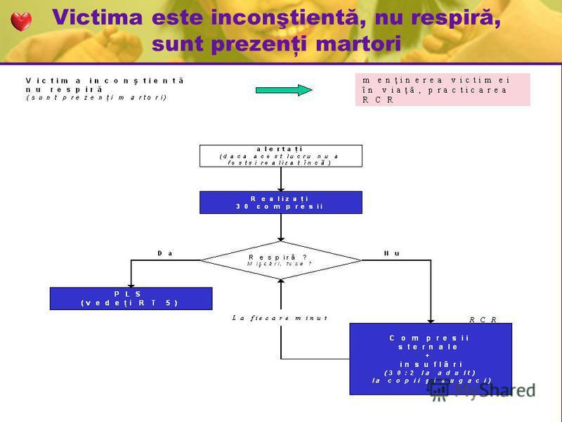 Victima este inconştientă, nu respiră, sunt prezenţi martori