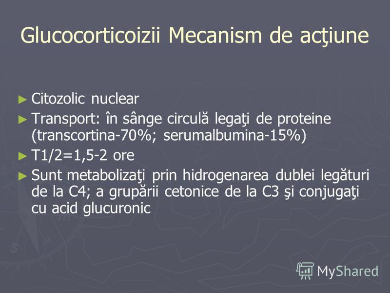 Glucocorticoizii Mecanism de acţiune Citozolic nuclear Transport: în sânge circulă legaţi de proteine (transcortina-70%; serumalbumina-15%) T1/2=1,5-2 ore Sunt metabolizaţi prin hidrogenarea dublei legături de la C4; a grupării cetonice de la C3 şi c