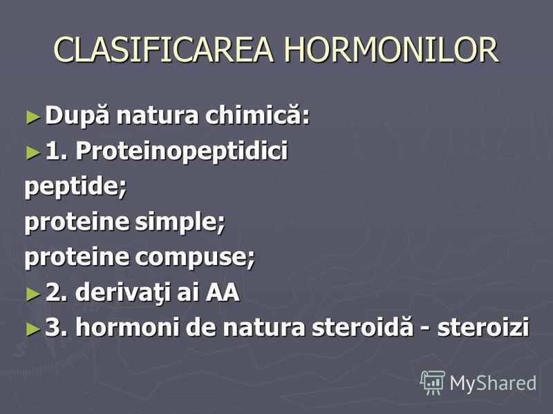 CLASIFICAREA HORMONILOR După natura chimică: După natura chimică: 1. Proteinopeptidici 1. Proteinopeptidicipeptide; proteine simple; proteine compuse; 2. derivaţi ai AA 2. derivaţi ai AA 3. hormoni de natura steroidă - steroizi 3. hormoni de natura s