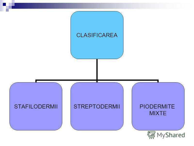 CLASIFICAREA STAFILODERMIISTREPTODERMIIPIODERMITE MIXTE