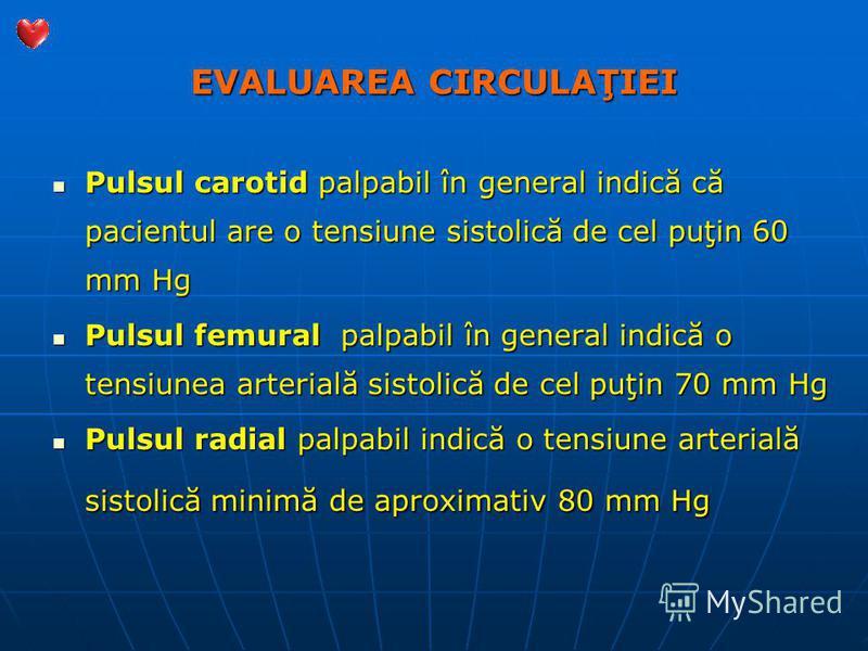 EVALUAREA CIRCULAŢIEI Pulsul carotid palpabil în general indică că pacientul are o tensiune sistolică de cel puţin 60 mm Hg Pulsul carotid palpabil în general indică că pacientul are o tensiune sistolică de cel puţin 60 mm Hg Pulsul femural palpabil