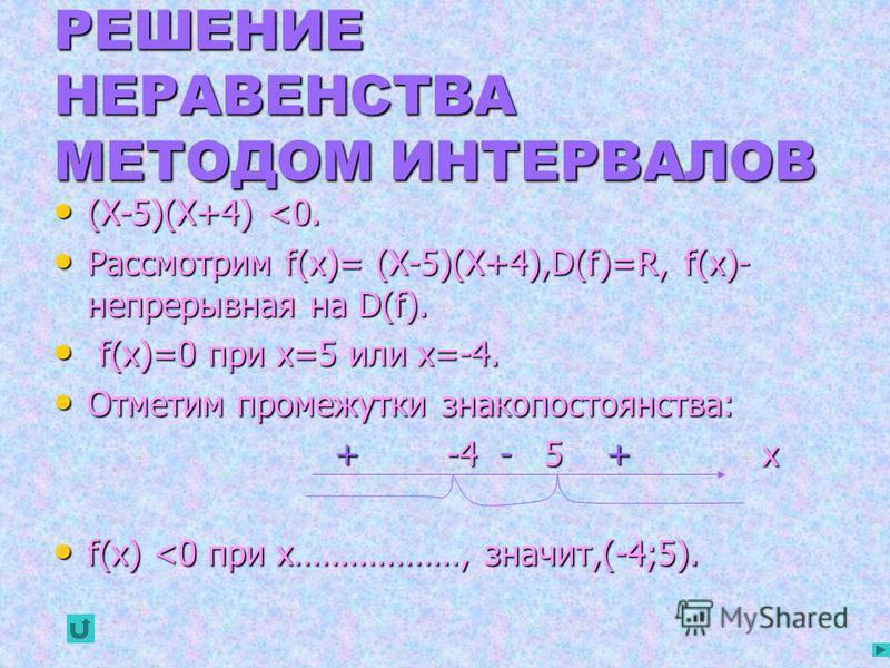 РЕШЕНИЕ НЕРАВЕНСТВА МЕТОДОМ ИНТЕРВАЛОВ (Х-5)(Х+4) <0. (Х-5)(Х+4) <0. Рассмотрим f(х)= (Х-5)(Х+4),D(f)=R, f(х)- непрерывная на D(f). Рассмотрим f(х)= (Х-5)(Х+4),D(f)=R, f(х)- непрерывная на D(f). f(х)=0 при х=5 или х=-4. f(х)=0 при х=5 или х=-4. Отмет