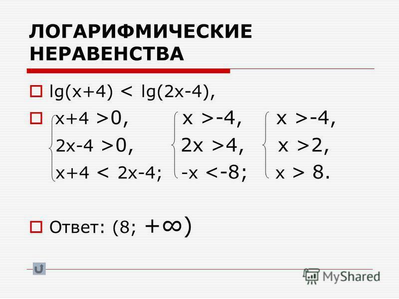 ЛОГАРИФМИЧЕСКИЕ НЕРАВЕНСТВА lg(х+4) < lg(2 х-4), х+4 >0, х >-4, х >-4, 2 х-4 >0, 2 х >4, х >2, х+4 8. Ответ: (8; +)