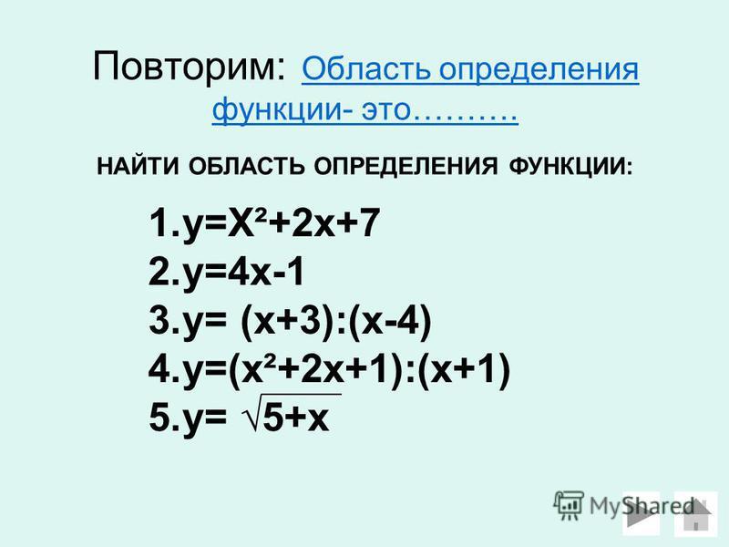 Повторим: Область определения функции- это………. Область определения функции- это………. 1.y=X²+2x+7 2.y=4x-1 3.y= (x+3):(x-4) 4.y=(x²+2x+1):(x+1) 5.y= 5+x НАЙТИ ОБЛАСТЬ ОПРЕДЕЛЕНИЯ ФУНКЦИИ: