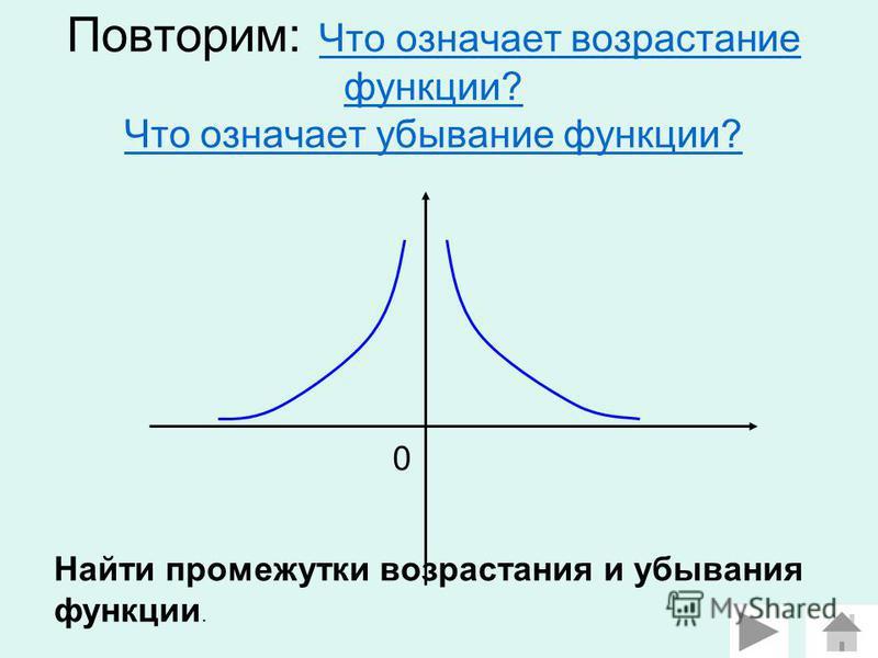 Повторим: Что означает возрастание функции? Что означает убывание функции? Что означает возрастание функции? Что означает убывание функции? 0 Найти промежутки возрастания и убывания функции.