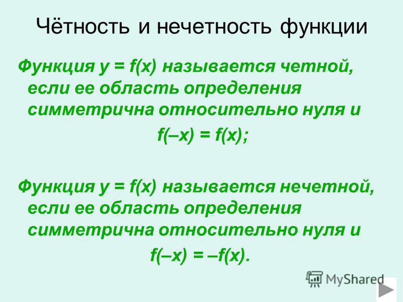 Чётность и нечетность функции Функция y = f(x) называется четной, если ее область определения симметрична относительно нуля и f(–x) = f(x); Функция y = f(x) называется нечетной, если ее область определения симметрична относительно нуля и f(–x) = –f(x