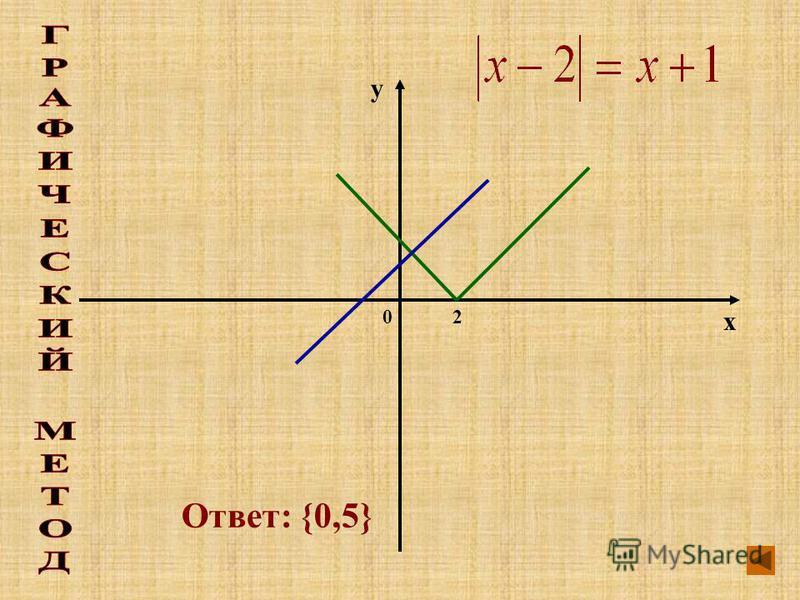 x y 02 Ответ: {0,5}