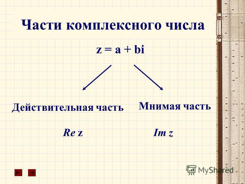 Части комплексного числа z = a + bi Действительная часть Мнимая часть Re zIm z