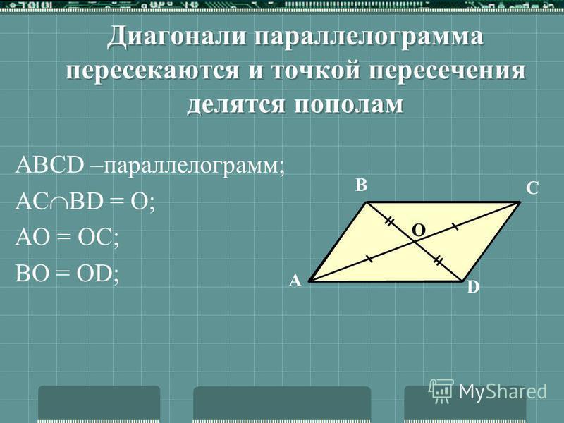 Диагональ параллелограмма делит его на два равных треугольника АВС = CDA А В С D