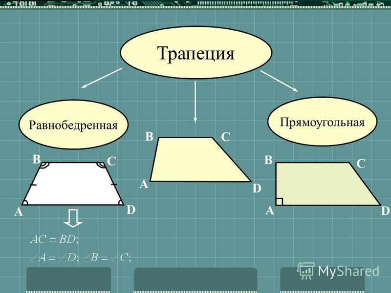 Трапецией называется четырехугольник, две стороны которого параллельны, а две другие нет А В С D