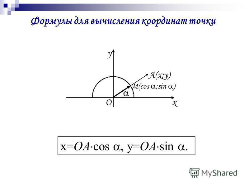 Формулы для вычисления координат точки A(x;y) Ox y M(cos ;sin ) x=OA cos, y=OA sin.