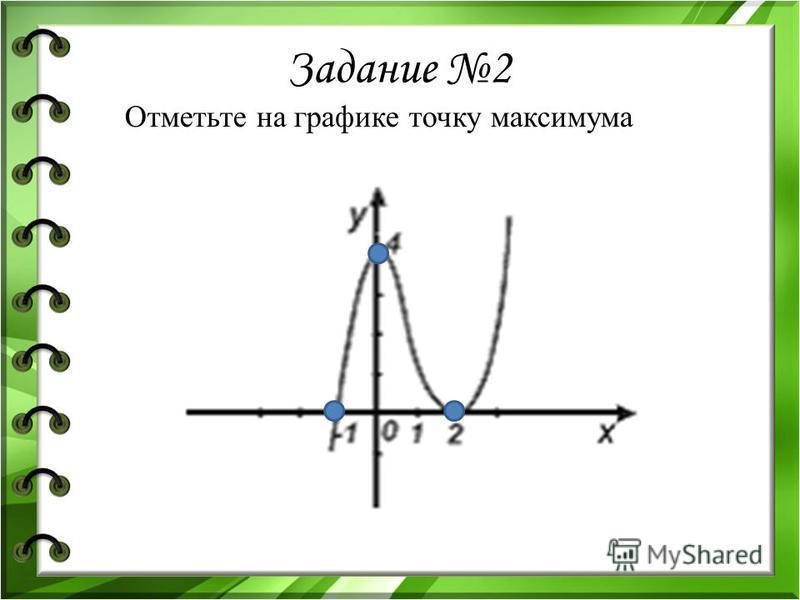 Задание 2 Отметьте на графике точку максимума