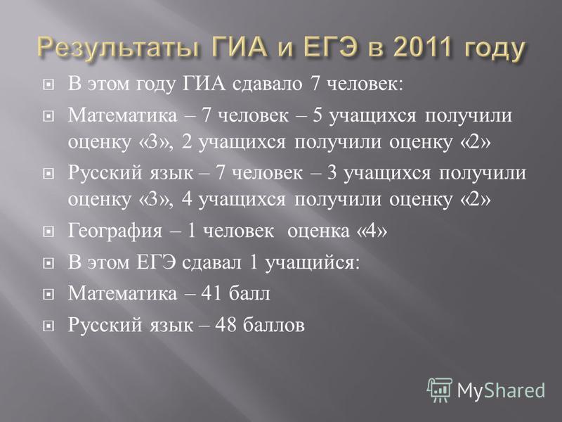 В этом году ГИА сдавало 7 человек : Математика – 7 человек – 5 учащихся получили оценку «3», 2 учащихся получили оценку «2» Русский язык – 7 человек – 3 учащихся получили оценку «3», 4 учащихся получили оценку «2» География – 1 человек оценка «4» В э