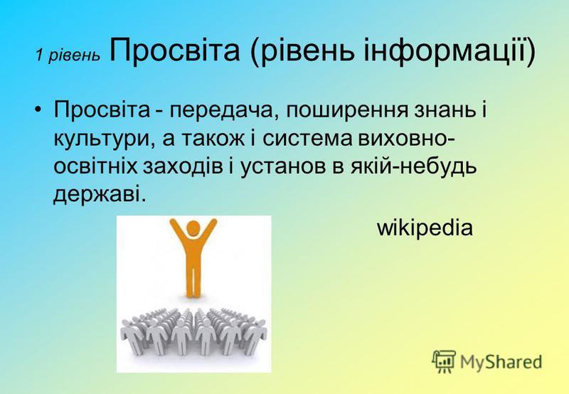 1 рівень Просвіта (рівень інформації) Просвіта - передача, поширення знань і культури, а також і система виховно- освітніх заходів і установ в якій-небудь державі. wikipedia