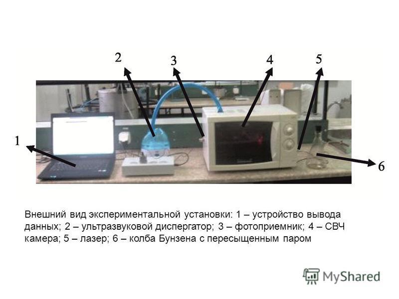 Внешний вид экспериментальной установки: 1 – устройство вывода данных; 2 – ультразвуковой диспергатор; 3 – фотоприемник; 4 – СВЧ камера; 5 – лазер; 6 – колба Бунзена с пересыщенным паром