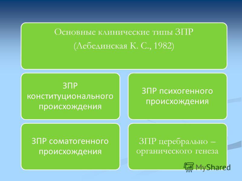 Основные клинические типы ЗПР (Лнебединская К. С., 1982) ЗПР конституционального происхождения ЗПР соматогенного происхождения ЗПР психогенного происхождения ЗПР церебрально – органического генеза