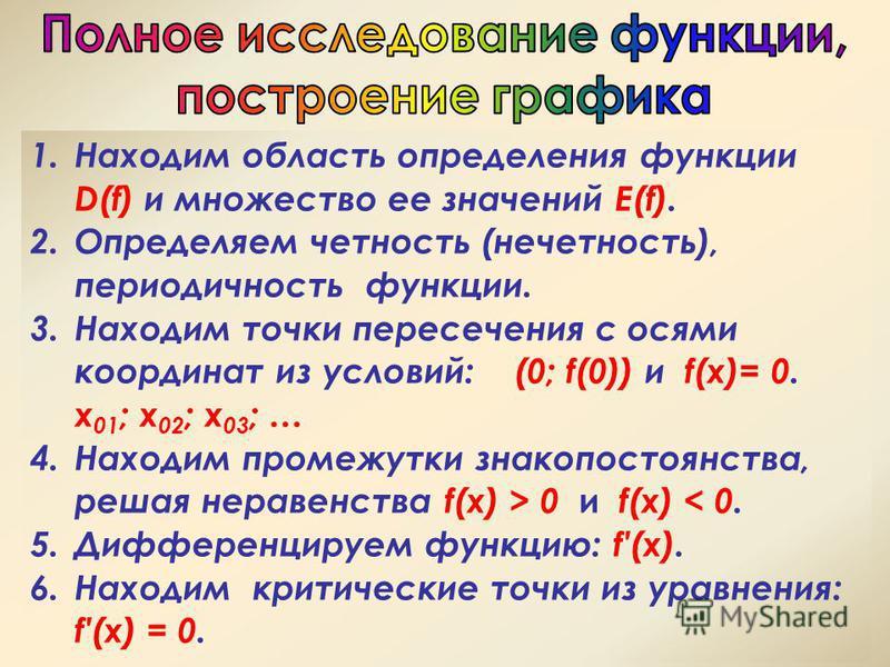 1. Находим область определения функции D(f) и множество ее значений Е(f). 2. Определяем четность (нечетность), периодичность функции. 3. Находим точки пересечения с осями координат из условий: (0; f(0)) и f(x)= 0. x 01 ; x 02 ; x 03 ; … 4. Находим пр
