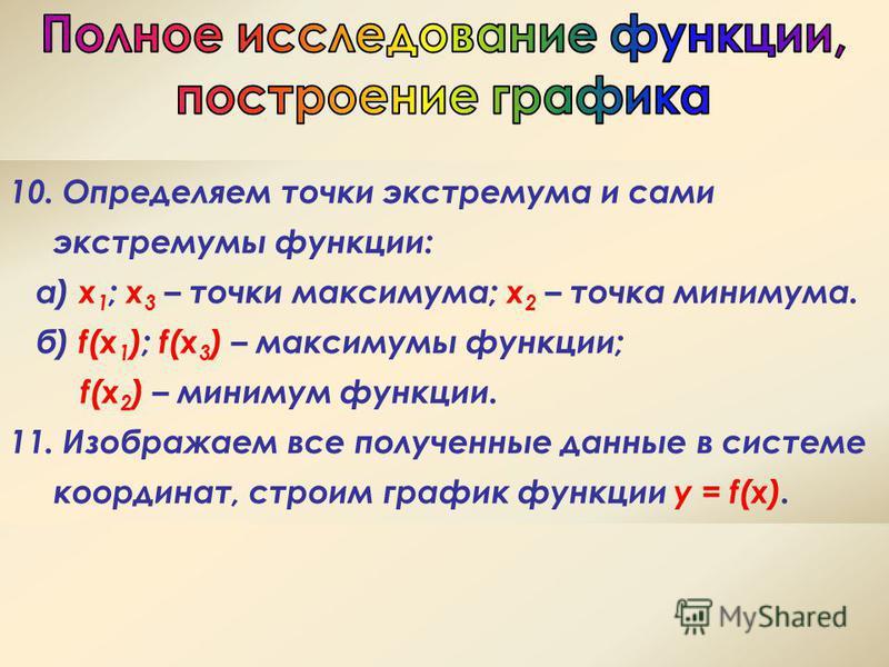 10. Определяем точки экстремума и сами экстремумы функции: a) х 1 ; x 3 – точки максимума; x 2 – точка минимума. б) f(x 1 ); f(x 3 ) – максимумы функции; f(x 2 ) – минимум функции. 11. Изображаем все полученные данные в системе координат, строим граф