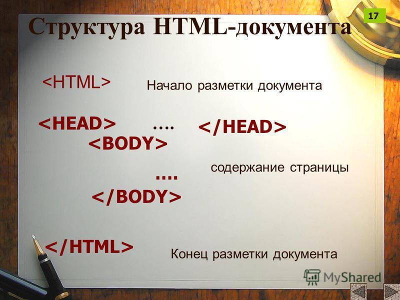 Структура HTML-документа …. Начало разметки документа содержание страницы Конец разметки документа 17