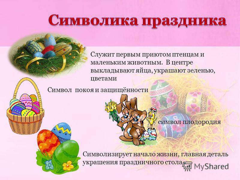 Cлужит первым приютом птенцам и маленьким животным. В центре выкладывают яйца, украшают зеленью, цветами Символ покоя и защищённости символ плодородия Символизирует начало жизни, главная деталь украшения праздничного стола