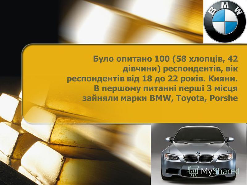 Було опитано 100 (58 хлопців, 42 дівчини) респондентів, вік респондентів від 18 до 22 років. Кияни. В першому питанні перші 3 місця зайняли марки BMW, Toyota, Porshe
