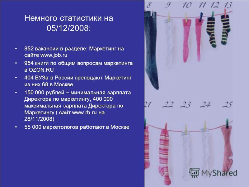 Немного статистики на 05/12/2008: 852 вакансии в разделе: Маркетинг на сайте www.job.ru 954 книги по общим вопросам маркетинга в OZON.RU 404 ВУЗа в России преподают Маркетинг из них 68 в Москве 150 000 рублей – минимальная зарплата Директора по марке