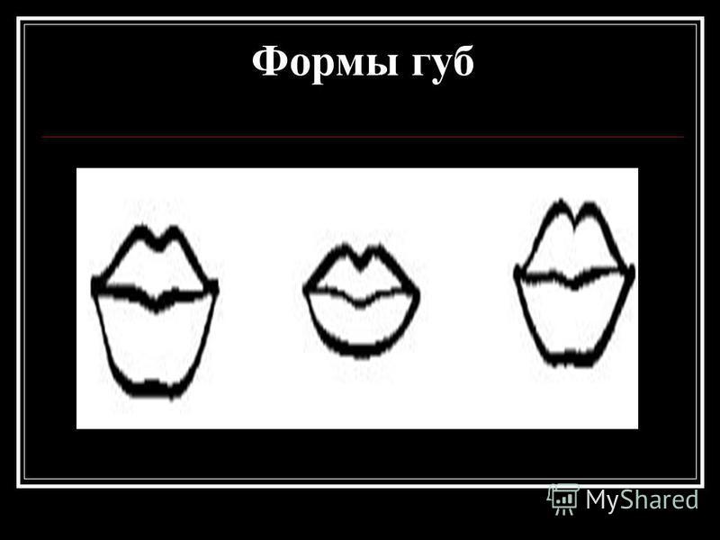 Формы губ