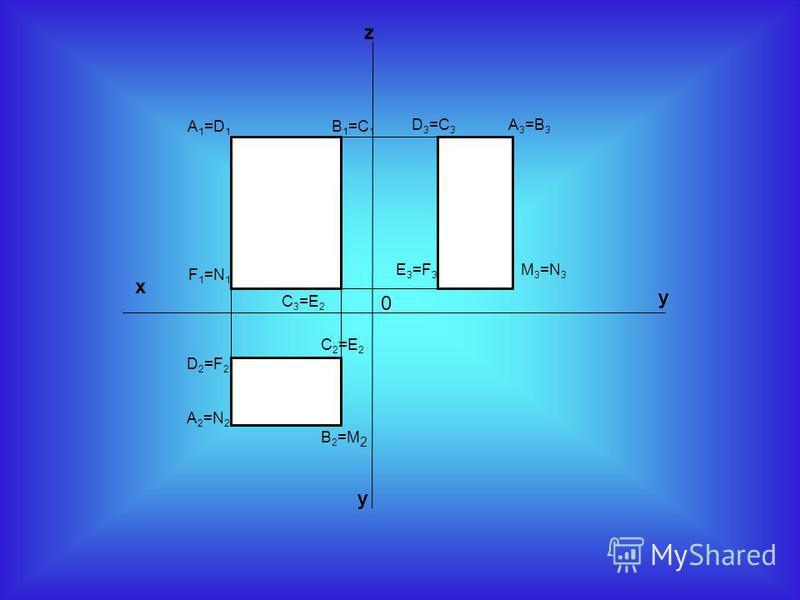 x y 0 D 3 =C 3 A 3 =B 3 A 1 =D 1 B 1 =C 1 F 1 =N 1 M 1 =E 1 E 3 =F 3 C 3 =E 2 D 2 =F 2 M 3 =N 3 A 2 =N 2 B 2 =M 2 y z C 2 =E 2