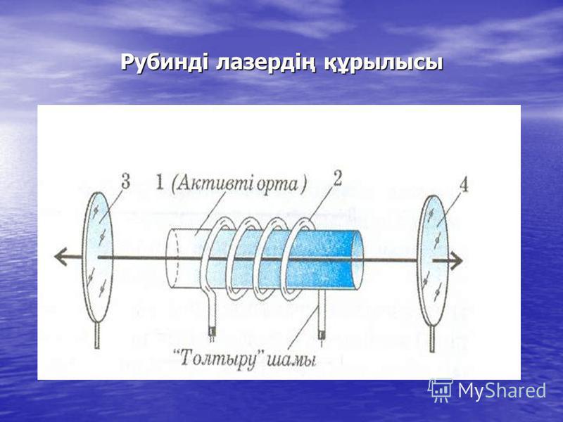 Рубинді лазердің құрылысы