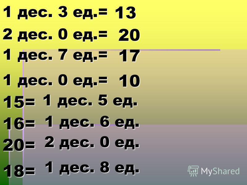 1 дес. 3 ед.= 13 2 дес. 0 ед.= 20 1 дес. 7 ед.= 17 1 дес. 0 ед.= 10 15= 1 дес. 5 ед. 16= 1 дес. 6 ед. 20= 2 дес. 0 ед. 18= 1 дес. 8 ед.