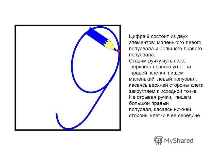 Цифра 9 состоит из двух элементов: маленького левого полуовала и большого правого полуовала. Ставим ручку чуть ниже верхнего правого угла на правой клетки, пишем маленький левый полуовал, касаясь верхней стороны клетки, закругляем к исходной точке. Н