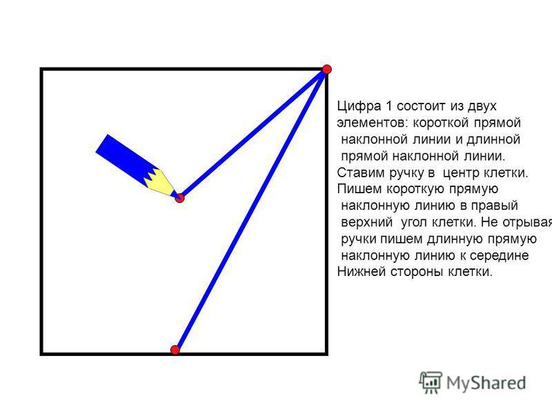 Цифра 1 состоит из двух элементов: короткой прямой наклонной линии и длинной прямой наклонной линии. Ставим ручку в центр клетки. Пишем короткую прямую наклонную линию в правый верхний угол клетки. Не отрывая ручки пишем длинную прямую наклонную лини