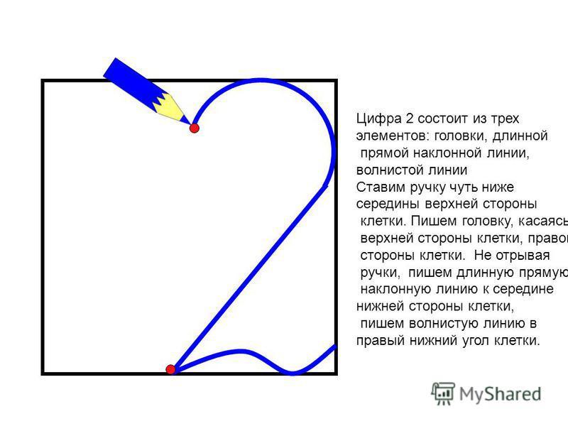 Цифра 2 состоит из трех элементов: головки, длинной прямой наклонной линии, волнистой линии Ставим ручку чуть ниже середины верхней стороны клетки. Пишем головку, касаясь верхней стороны клетки, правой стороны клетки. Не отрывая ручки, пишем длинную