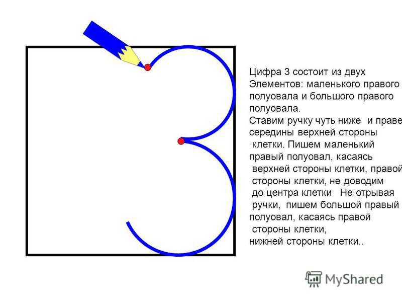 Цифра 3 состоит из двух Элементов: маленького правого полуовала и большого правого полуовала. Ставим ручку чуть ниже и правее середины верхней стороны клетки. Пишем маленький правый полуовал, касаясь верхней стороны клетки, правой стороны клетки, не