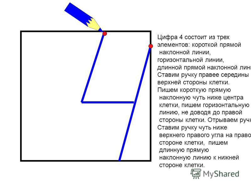 Цифра 4 состоит из трех элементов: короткой прямой наклонной линии, горизонтальной линии, длинной прямой наклонной линии. Ставим ручку правее середины верхней стороны клетки. Пишем короткую прямую наклонную чуть ниже центра клетки, пишем горизонтальн