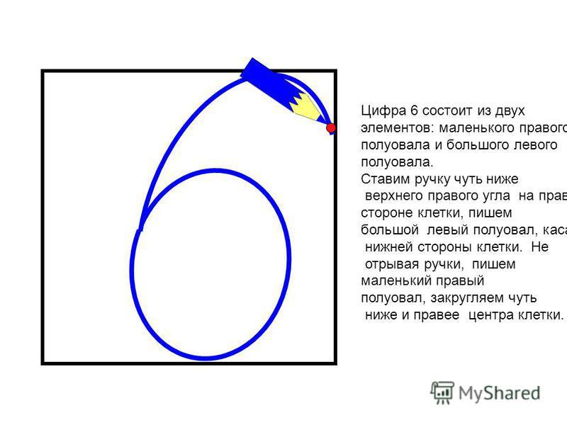 Цифра 6 состоит из двух элементов: маленького правого полуовала и большого левого полуовала. Ставим ручку чуть ниже верхнего правого угла на правой стороне клетки, пишем большой левый полуовал, касаясь нижней стороны клетки. Не отрывая ручки, пишем м