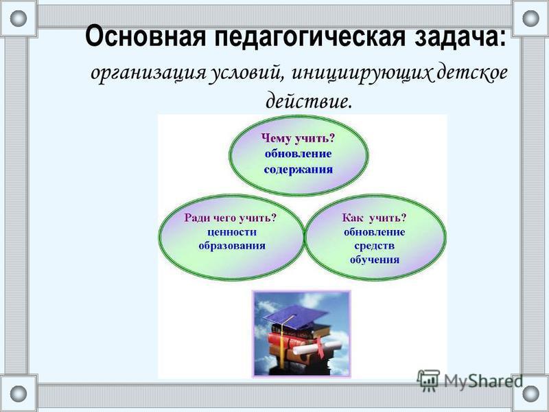 Основная педагогическая задача: организация условий, инициирующих детское действие.
