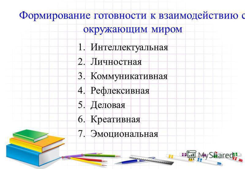 Формирование готовности к взаимодействию с окружающим миром 1. Интеллектуальная 2. Личностная 3. Коммуникативная 4. Рефлексивная 5. Деловая 6. Креативная 7.Эмоциональная