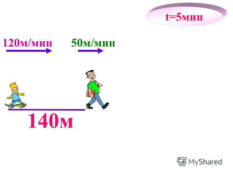 140 м t=5 мин 50 м/мин 120 м/мин