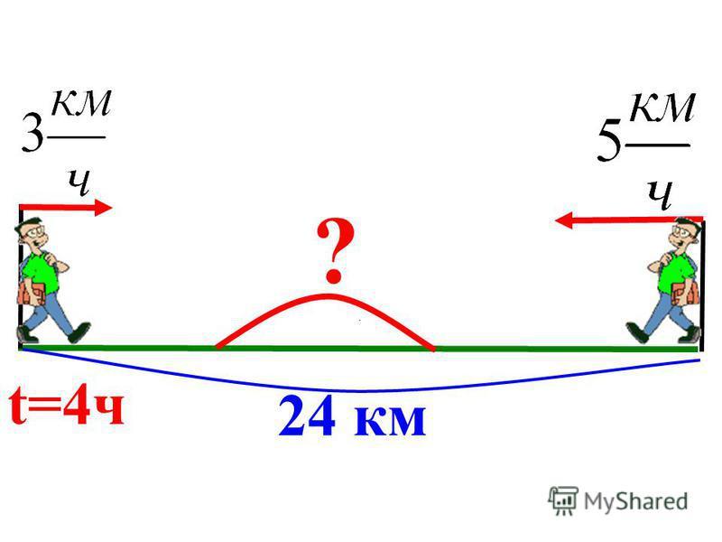 24 км ? t=4 ч