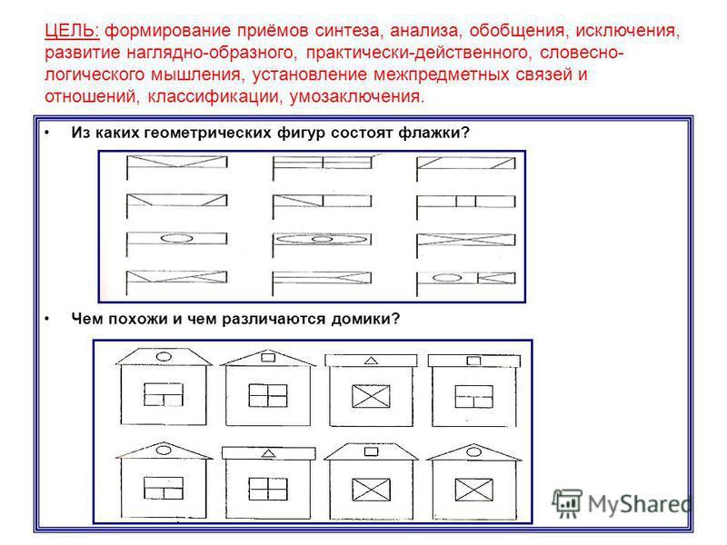 Из каких геометрических фигур состоят флажки? Чем похожи и чем различаются домики? ЦЕЛЬ: формирование приёмов синтеза, анализа, обобщения, исключения, развитие наглядно-образного, практически-действенного, словесно- логического мышления, установление