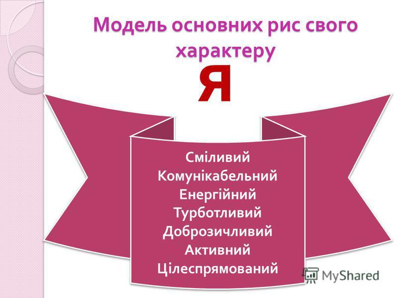 Модель основних рис свого характеру я Сміливий Комунікабельний Енергійний Турботливий Доброзичливий Активний Цілеспрямований Сміливий Комунікабельний Енергійний Турботливий Доброзичливий Активний Цілеспрямований