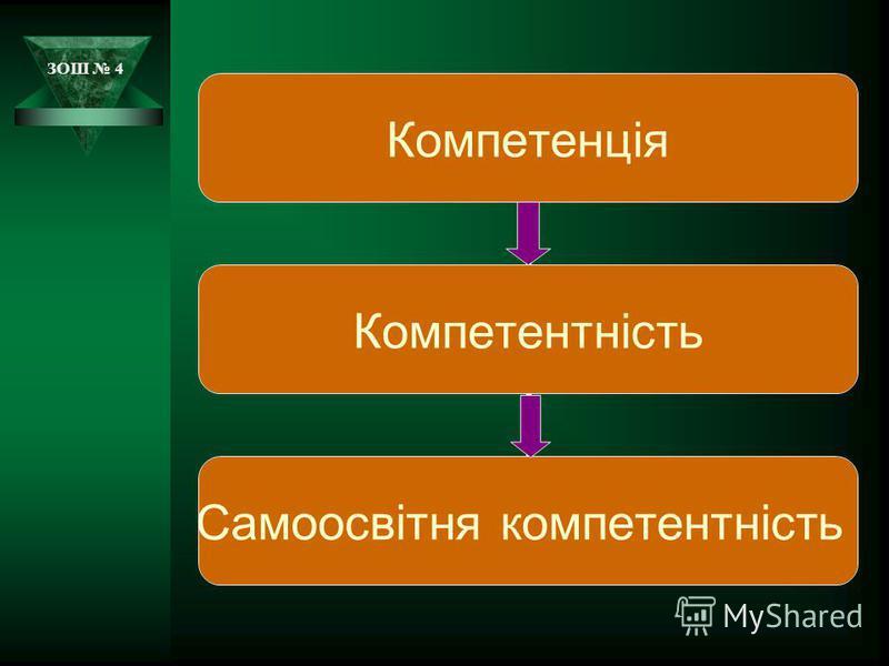 ЗОШ 4