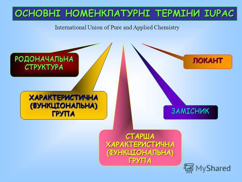 International Union of Pure and Applied Chemistry РОДОНАЧАЛЬНАСТРУКТУРА ХАРАКТЕРИСТИЧНА(ФУНКЦІОНАЛЬНА)ГРУПА СТАРШАХАРАКТЕРИСТИЧНА(ФУНКЦІОНАЛЬНА)ГРУПА ЗАМІСНИК ЛОКАНТ ОСНОВНІ НОМЕНКЛАТУРНІ ТЕРМІНИ IUPAC