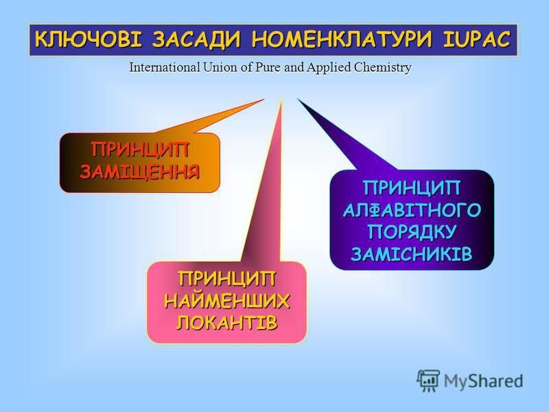 КЛЮЧОВІ ЗАСАДИ НОМЕНКЛАТУРИ IUPAC ПРИНЦИП НАЙМЕНШИХ ЛОКАНТІВ ПРИНЦИП АЛФАВІТНОГО ПОРЯДКУ ЗАМІСНИКІВ ПРИНЦИПЗАМІЩЕННЯ International Union of Pure and Applied Chemistry
